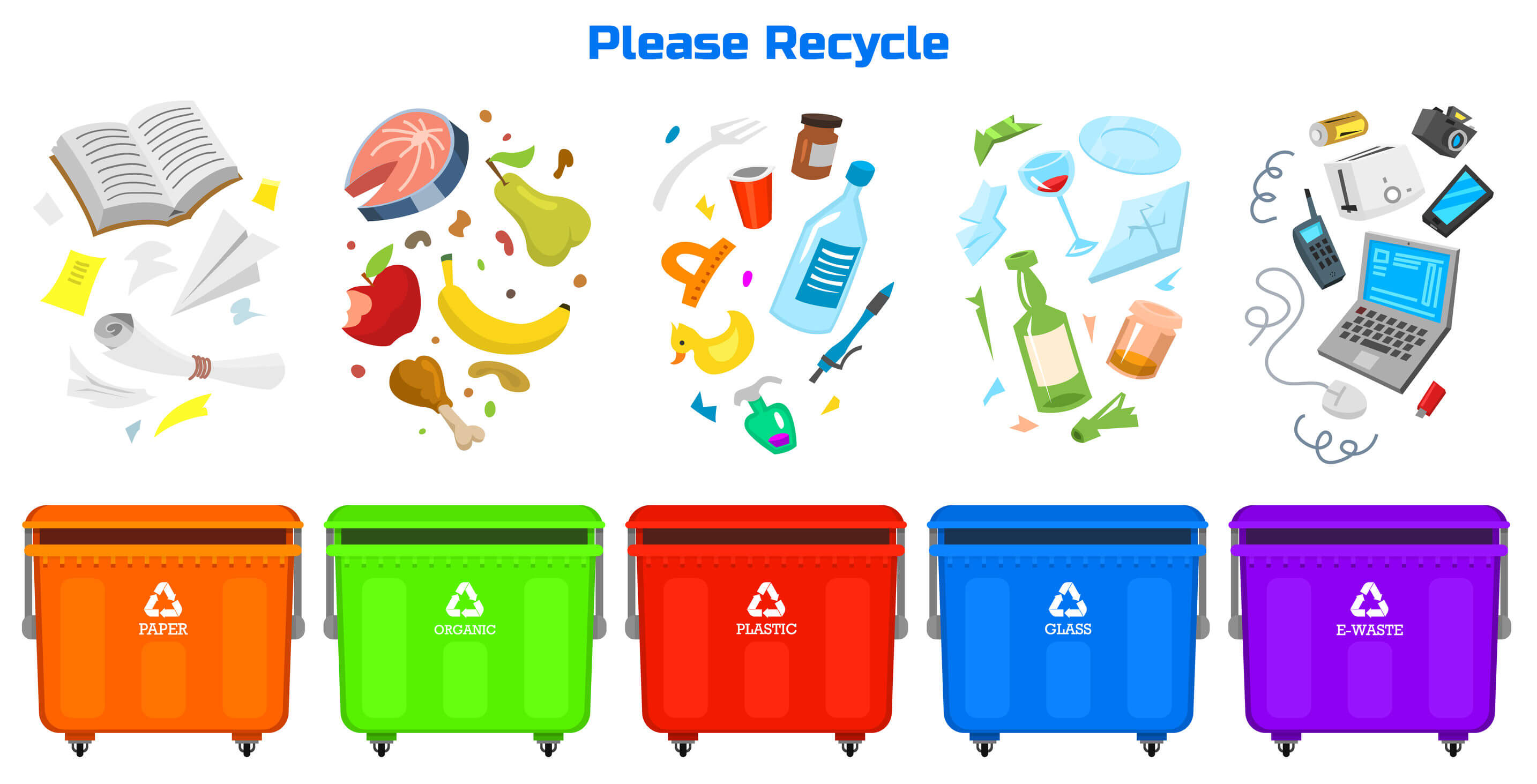 Commercial Waste Management Ideas   Infographic