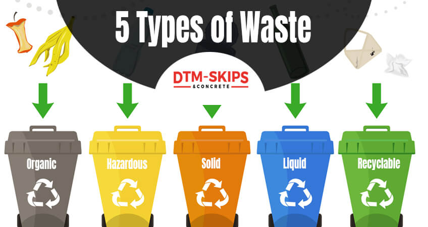 5 Types of Waste; Do You Know Them?